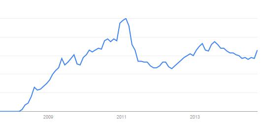 neobux-trends